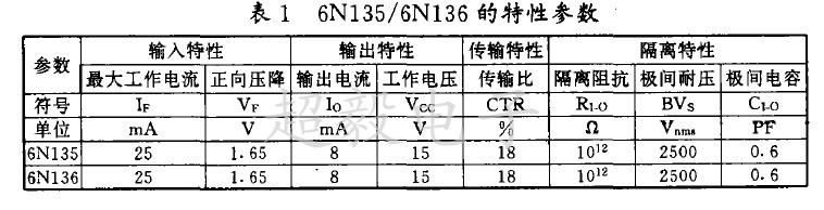 高速光耦6n135/6n136的介绍与应用