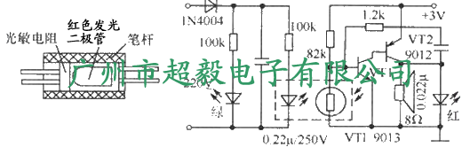 diy自制光电耦合器的电路图