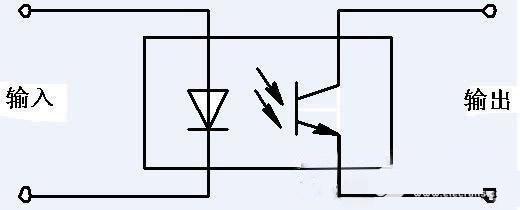 ①光耦直接用于隔离传输模拟量时,要考虑光耦的非线性问题