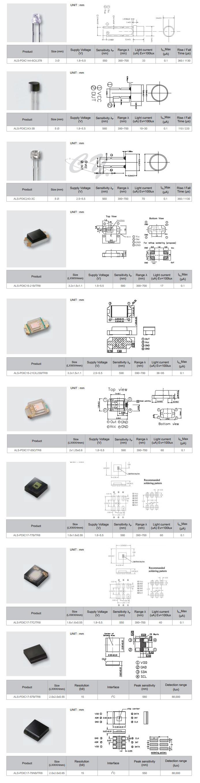 亿光环境光检测传感器具体料号