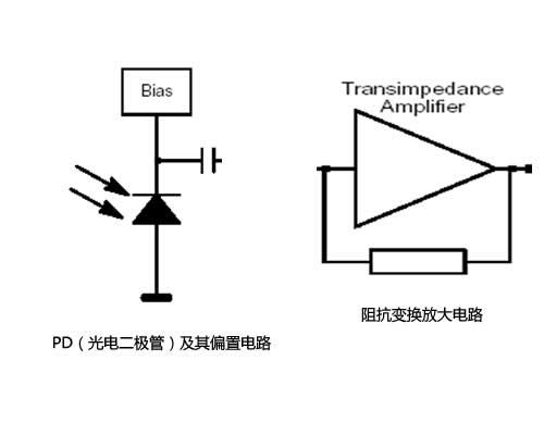 亿光红外线接收头电路工作原理