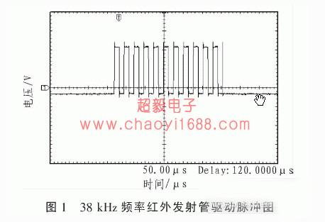 红外技术之红外线传感器在速度测量中的应用及原理