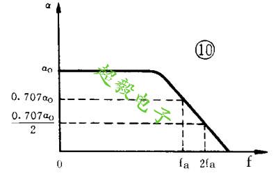 高频放大和振荡电路大多采用共基极连接