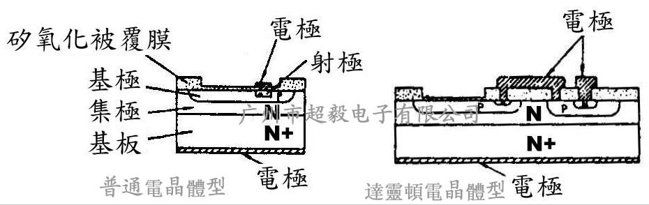 光电耦合器的作用是