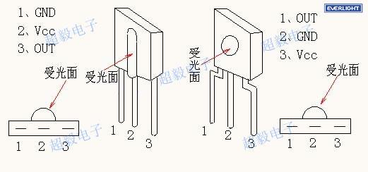红外线发射管,红外线接收头的工作原理
