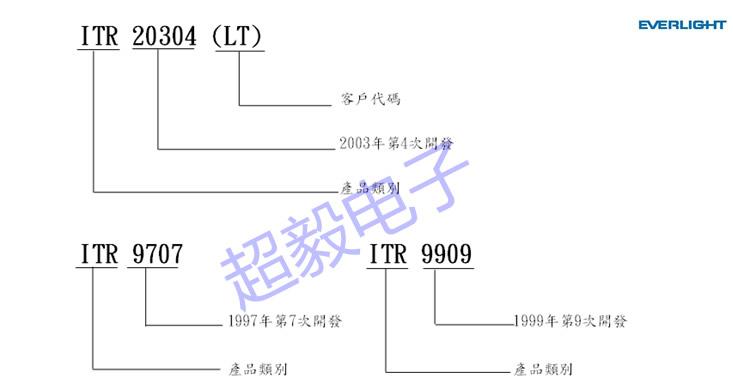 台湾亿光光电开关介绍及应用