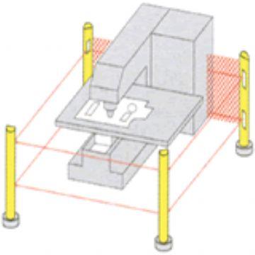 安全光幕(光栅)中的红外线发射和接收应用原理
