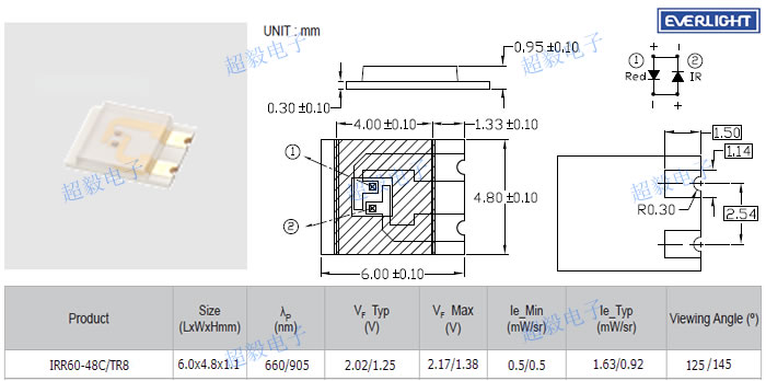 亿光红外线发射管IRR60-48C/TR尺寸