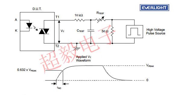 亿光光耦隔离芯片 直插光耦el3052 面包机专用光电耦合器