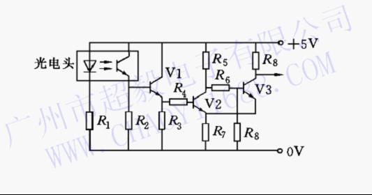双向脉冲式电能表光电转换及双向脉冲输出控制电路如图8所示。图中,与非门a、c(简称a、c)完成两路光电转换,双向脉冲输出则由双D触发器、和与非门b、d(简称b、d)控制。转盘转动时,经两光电头检测,与非门a、c输出两路脉冲在时间上有差异,使与非门b、d只有一路有输出脉冲。下面结合脉冲时序图说明其工作过程:若a的输出超前c的输出,则各与非门输出时序如图3-9所示。 a的第一个脉冲前沿触发触发器,此时因c迟后a,故D1端为低电平,输出高电平,a和同时施加于与非门 b,使其输出一低电平。而在c的第一个脉冲前