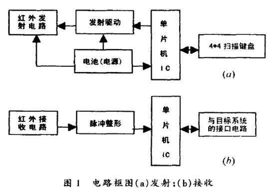 在接收电路中,起脉冲整肜作用的器件是lm339,这是一个通用的运算放大